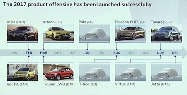 VW-Road-Map