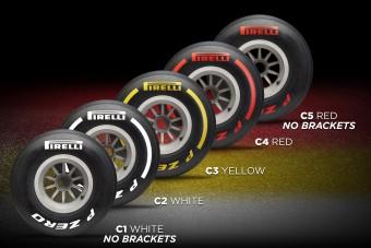 F1: Itt a Pirelli legújabb nagyszerű ötlete