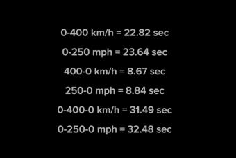 Ilyen belülről a 0-400-0 Koenigsegg által felállított rekordja