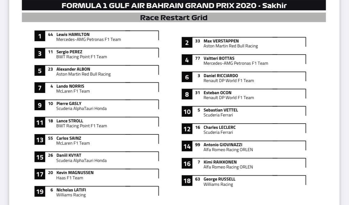 F1: Hamilton nyerte a bahreini horrorfutamot 1