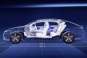 A legizgalmasabb Mercedes -unalmas számokban kifejezve