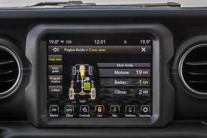 Todo lo que puedes saber sobre el Jeep Wrangler 2 híbrido
